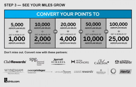 Aeroplan Earn up to 25,000 Bonus Miles for Converting Points (Oct 27 - Nov 24)