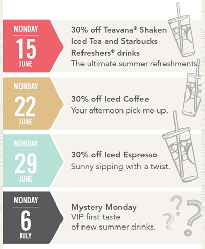 Starbucks Happy Mondays - My Starbucks Rewards Members (Jun 15 - Jul 6)
