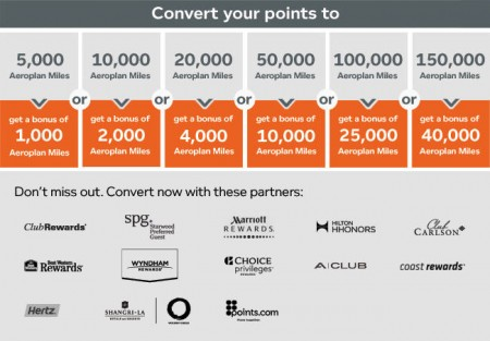 Aeroplan Earn up to 40,000 Bonus Miles for Converting Points (July 27 - Aug 24)