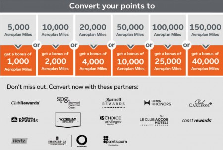 Aeroplan Earn up to 40,000 Bonus Miles for Converting Points (Nov 16 - Dec 21) B