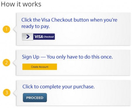 Cineplex Free Movie with VISA Checkout B