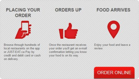 how to cancel just eat order