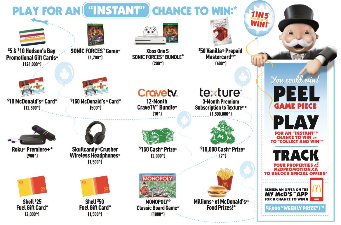 Instant win monopoly mcdonalds canada